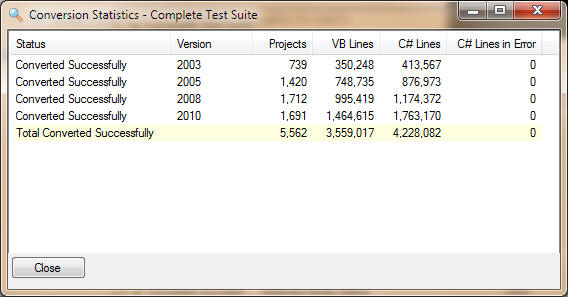 VB .Net to C Sharp Converter 2.26